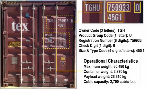 cai container tracking